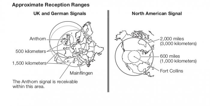 Разположение и обхват на атомните часовници по света