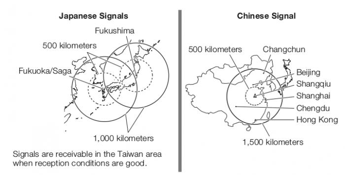 Приблизително разположение и обхват на атомните часовници по света.
